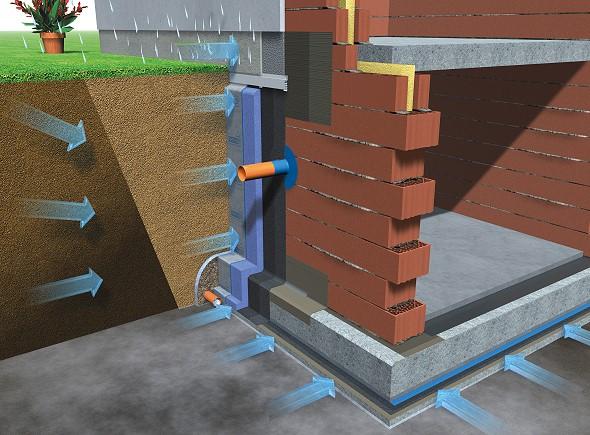 гидроизоляция фундамента снаружи своими руками